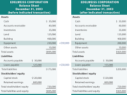 assets and liabilities how transactions impact the accounting equation