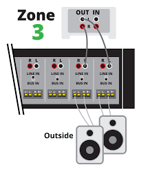 powering your multi room music system we ll connect the left output to the left mono input for channels 9 and 10 on the amplifier the right output goes to the amp s left