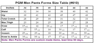 Mens Forms
