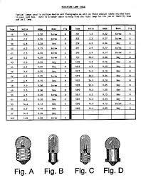 Miniature Lamp Chart Oregonuforeview Com