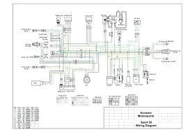 150cc wiring diagram gy6 atv taotao diagrams new for scooter atv 150 wiring diagram tank 150cc scooter gy6 go kart harness quad inside best of diagrams