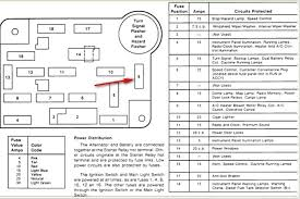 fuse box for 1992 ford explorer ford how to wiring diagrams 92 ford ranger 3.0 v6 fuse box diagram at 1992 Ford Ranger Fuse Box Diagram