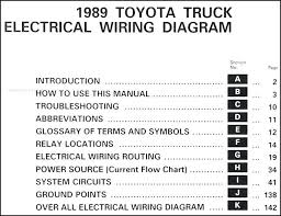 86 toyota pickup wiring diagram wiring diagram 2018 1992 celica wiring diagram at 1990 Toyota Celica Headlight Wiring Diagram