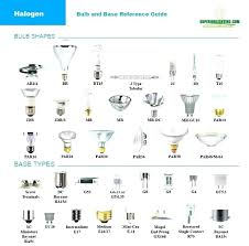 how to choose a ceiling fan size sizes bulb measurements chart india ceil ceiling