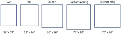 king mattress size.  King Double  To King Mattress Size