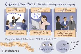 Corporate Titles Hierarchy Chart What Do Job Titles Signify On The Organization Chart