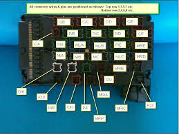 saturn fuse box diagram wiring diagrams