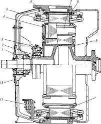 Реферат Тяговый генератор переменного тока ГСАУ  Тяговый генератор переменного тока ГС501АУ1