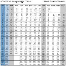Generac Fuel Consumption Chart Best Picture Of Chart