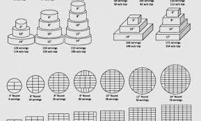 Bright Sheet Cake Servings Chart 7 Different Size Cakes