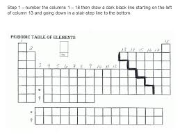 Periodic Table Coloring Activity. Step 1 – number the columns 1 ...