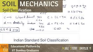 Soil Classification Methods Soil Mechanics
