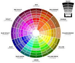 Pantone Colour Wheel Chart Pantone Color Wheel Chart Printable Color Wheel Consists