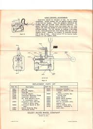 kelsey hayes brake controller in repair and rebuild tips and ideas image