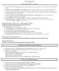 Hr Manager Resume Template Best of Hr Manager Resume Format Senior Samplessays For Scholarships