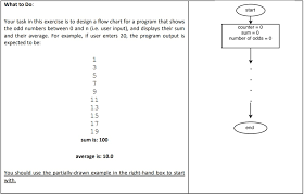 Odd Number Chart Solved Your Task In This Exercise Is To Design A Flow Cha