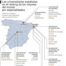 Resultado de imagen de ranking universidades por disciplinas