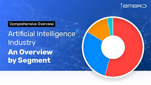 Artificial Intelligence Industry An Overview By Segment