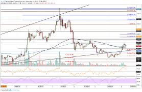 Ethereum Eth Price Chart Analysis Cryptopotato