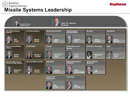 Space And Missile Systems Center Org Chart Jeff Krongaard Raytheon