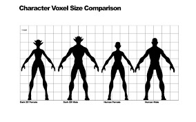 Player Character Voxel Height Comparison Chart Landmark