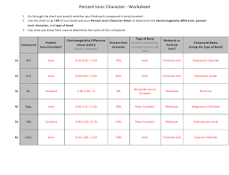 Percent Ionic Character Worksheet With Answers Download