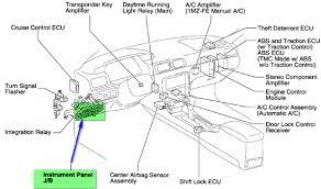 2004 toyota corolla fuse box location wiring automotive wiring 2007 toyota matrix radio fuse at 2006 Toyota Matrix Fuse Box Location