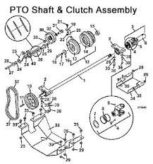 kenworth pto wiring diagram explore wiring diagram on the net • kenworth pto wiring diagram imageresizertool com cub cadet pto clutch breakdown chevy wiring diagrams automotive