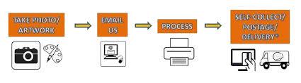 access card printing