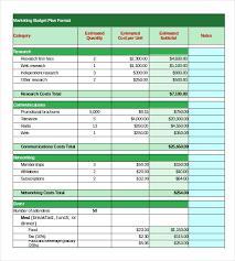 Marketing Budget Plan 17 Marketing Budget Templates Free Sample Example Format