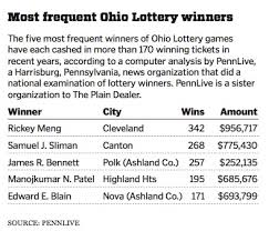 Ohio Lottery Payout Chart Ct Classic Lotto Payout Table