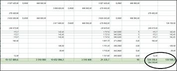 Решения компании kz Если итоговые данные регистра выявили превышение положительной курсовой разницы над отрицательной то сумма превышения будет отражена в строке 100 00 004