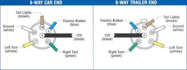 trailer wiring diagrams north texas trailer note the black 12v and blue electric brakes be reversed to suit trailer horse trailers use the center pin for 12v hot lead r v trailers use