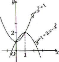 Контрольная работа по алгебре и началам анализа на тему  hello html 568c0ab3 jpg