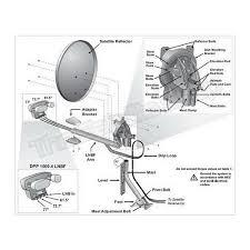 similiar dish network 1000 wiring diagram keywords dish wiring diagrams for