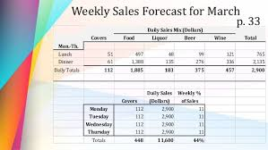 Sales Weekly Rome Fontanacountryinn Com
