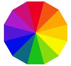 Colour Theory Richard Harris Miniature Painting