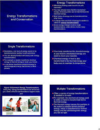 Light Energy To Mechanical Energy Size Energy Non Mechanical Energy Mechanical Energy Part