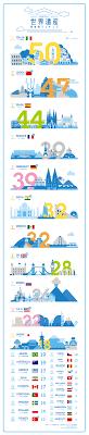Ana国内線人気路線ランキング Logo インフォグラフィックインフォ