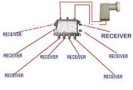 dish network satellite wiring diagram dish image similiar dish network 1000 wiring diagram keywords on dish network satellite wiring diagram