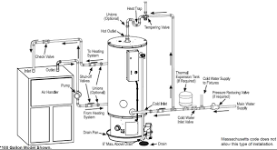 wiring diagram for suburban water heater the wiring diagram polaris water heater wiring diagram polaris printable wiring diagram