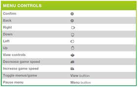 ts4 xbox one controls live mode jpg