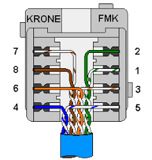 cabling pinouts cat5fmk gif 5596 bytes