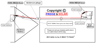 wiring diagram for caravan solar panel with anderson plug from car wiring diagrams for caravan solar system wiring diagram with caravan dual battery systems alternator charging how it should be done