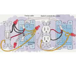 kitchen receptacle wiring diagram images leviton 6280w duplex installing a switched receptacle how to install new electrical