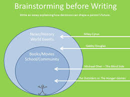writing an expository essay ppt video online  17 brainstorming before writing