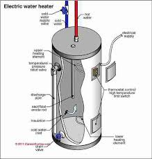 immersion heater circuit diagram the wiring diagram readingrat net Water Heater Wiring Diagram Dual Element dual element immersion heater wiring diagram wiring diagram, circuit diagram wiring diagram for dual element water heater