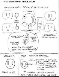 220 volt receptacle wiring diagram wiring diagram and hernes 220 volt single phase wiring auto diagram schematic 4 wire plugs