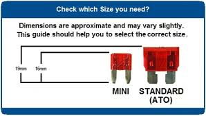 surface mount side entry standard ato or mini blade fuse box standarddimensions fuse sizes