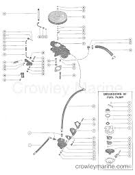 Renault fuel pump diagram wiring diagrams schematics rh deemusic co